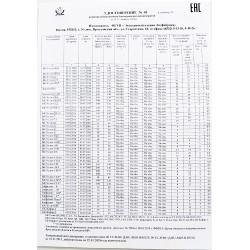 Мезофильная закваска Углич-7К 0,1 ЕА